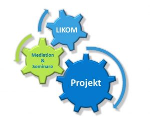 LIKOM_Projekte_02